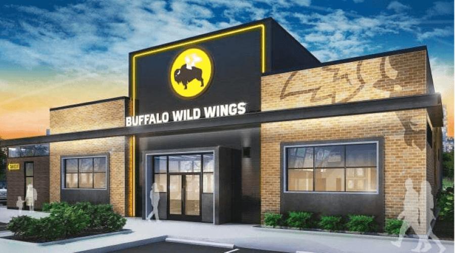 buffalo survey